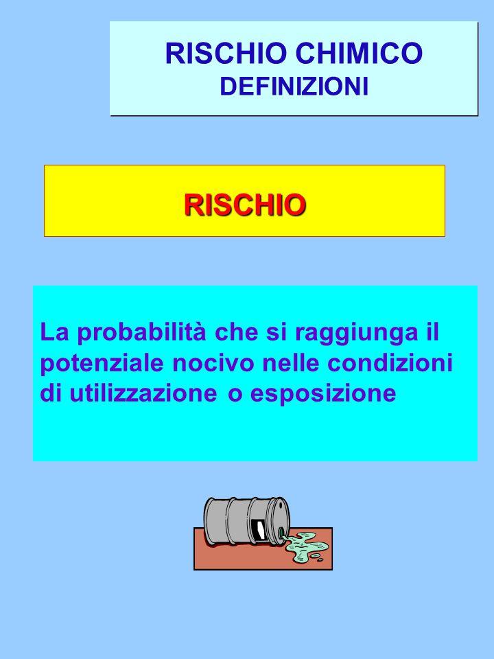 RISCHIO CHIMICO DEFINIZIONI RISCHIO La probabilità che si raggiunga il potenziale nocivo nelle condizioni di utilizzazione o esposizione