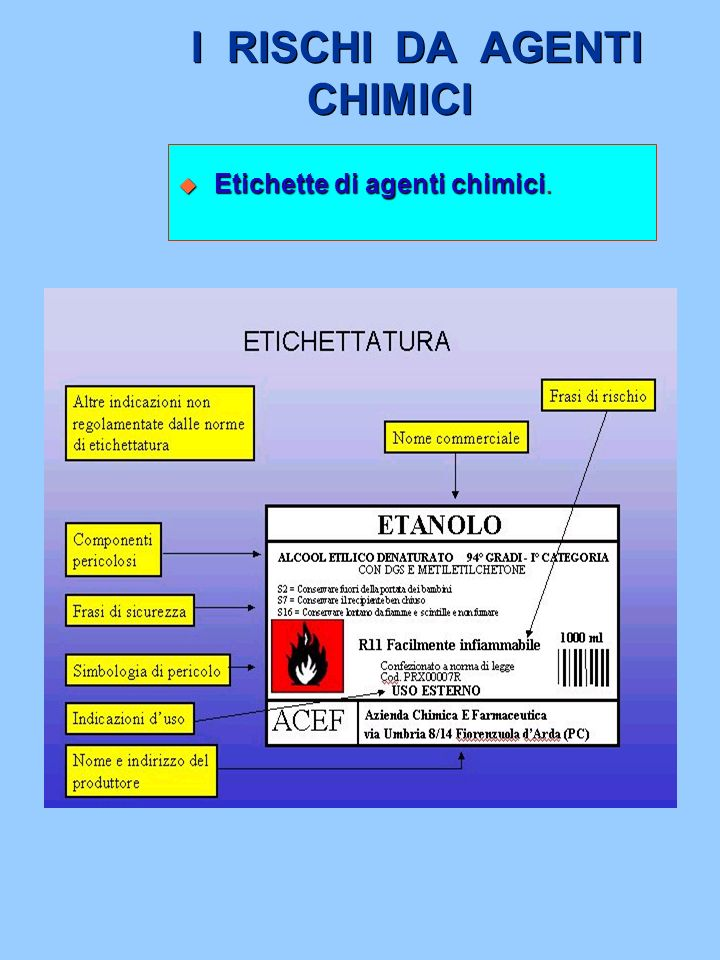 I RISCHI DA AGENTI CHIMICI u Etichette di agenti chimici.