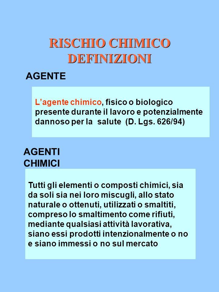 RISCHIO CHIMICO DEFINIZIONI AGENTE Lagente chimico, fisico o biologico presente durante il lavoro e potenzialmente dannoso per la salute (D. Lgs. 626/