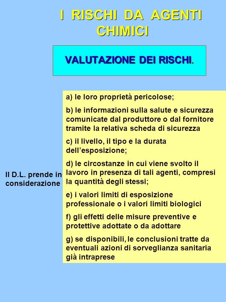 VALUTAZIONE DEI RISCHI. Il D.L. prende in considerazione a) le loro proprietà pericolose; b) le informazioni sulla salute e sicurezza comunicate dal p