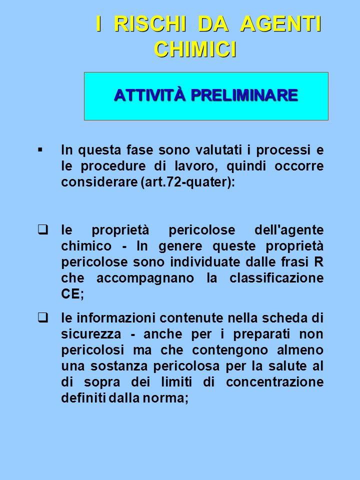 I RISCHI DA AGENTI CHIMICI ATTIVITÀ PRELIMINARE In questa fase sono valutati i processi e le procedure di lavoro, quindi occorre considerare (art.72-q