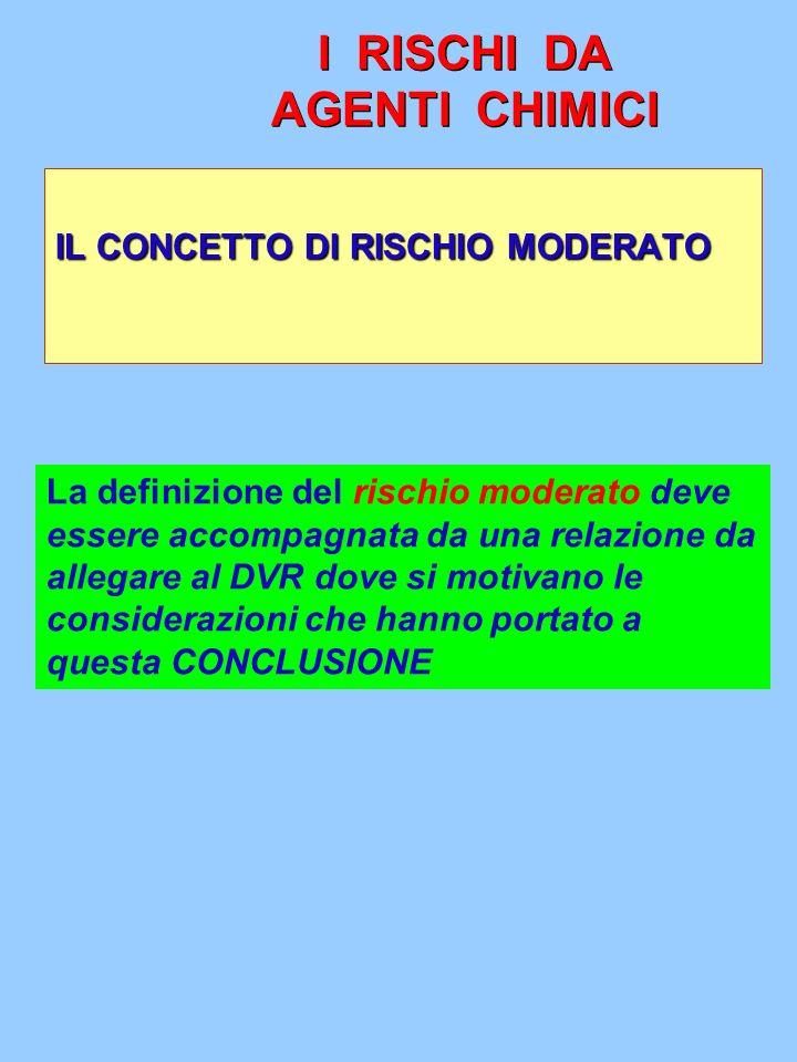 I RISCHI DA AGENTI CHIMICI IL CONCETTO DI RISCHIO MODERATO La definizione del rischio moderato deve essere accompagnata da una relazione da allegare a