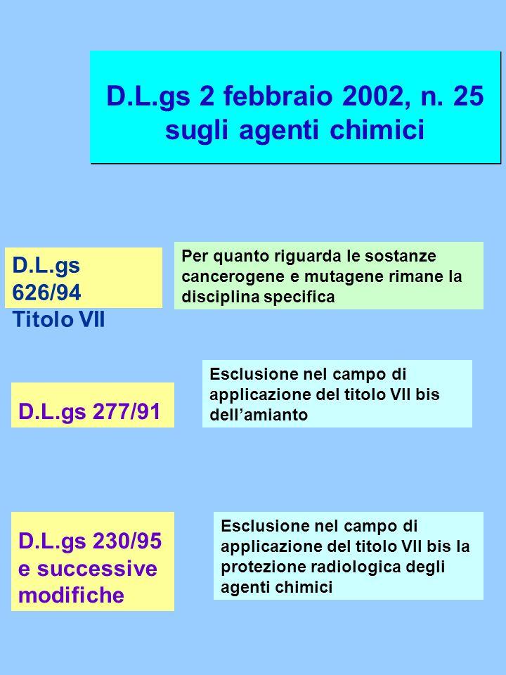 D.L.gs 2 febbraio 2002, n. 25 sugli agenti chimici D.L.gs 626/94 Titolo VII Per quanto riguarda le sostanze cancerogene e mutagene rimane la disciplin