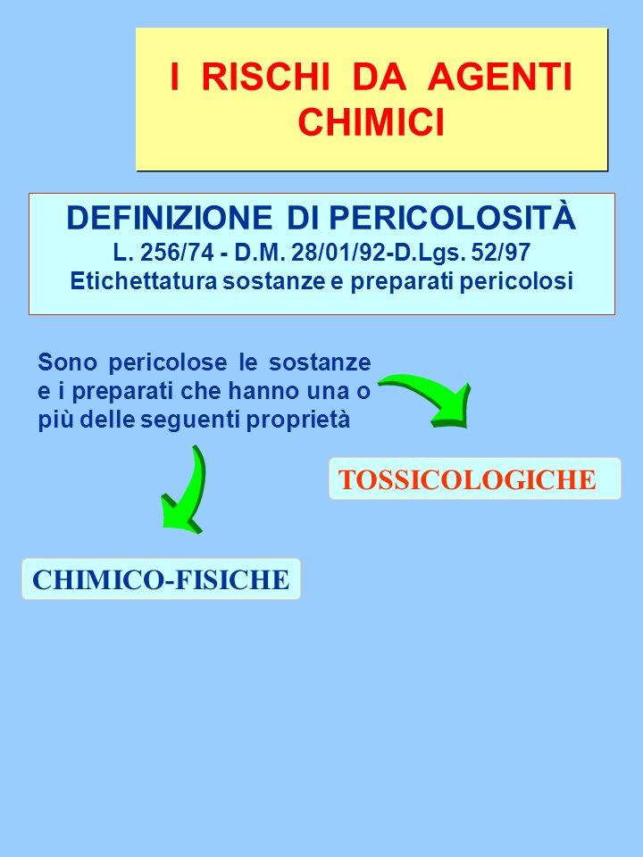 I RISCHI DA AGENTI CHIMICI DEFINIZIONE DI PERICOLOSITÀ L. 256/74 - D.M. 28/01/92-D.Lgs. 52/97 Etichettatura sostanze e preparati pericolosi Sono peric