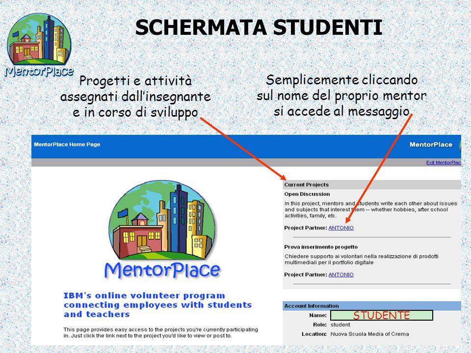 SCHERMATA STUDENTI STUDENTE Progetti e attività assegnati dallinsegnante e in corso di sviluppo Semplicemente cliccando sul nome del proprio mentor si