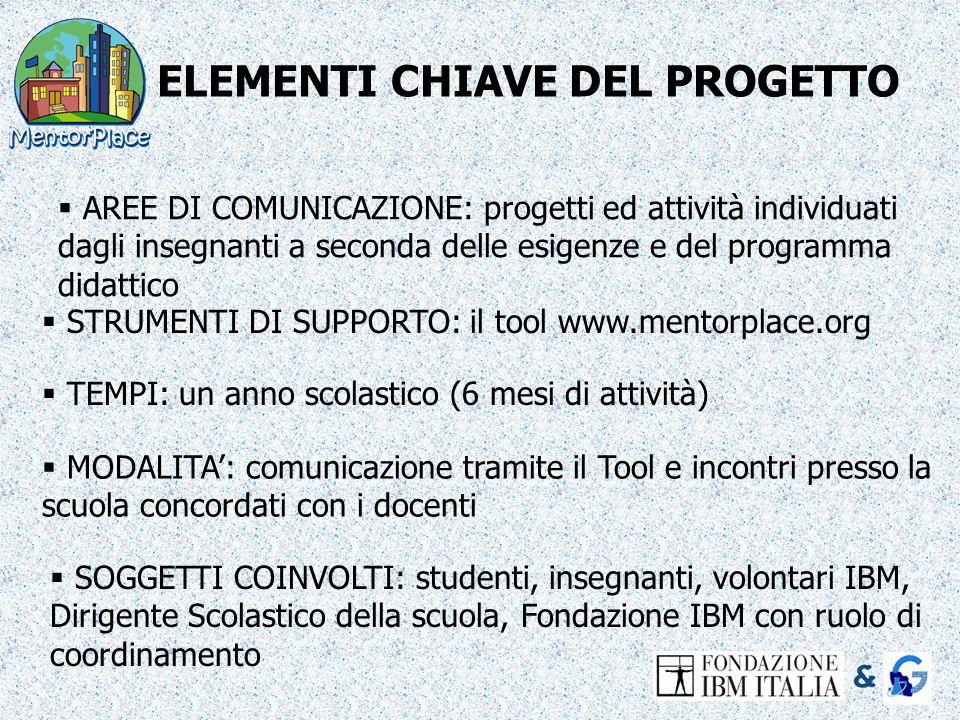 ELEMENTI CHIAVE DEL PROGETTO AREE DI COMUNICAZIONE: progetti ed attività individuati dagli insegnanti a seconda delle esigenze e del programma didatti
