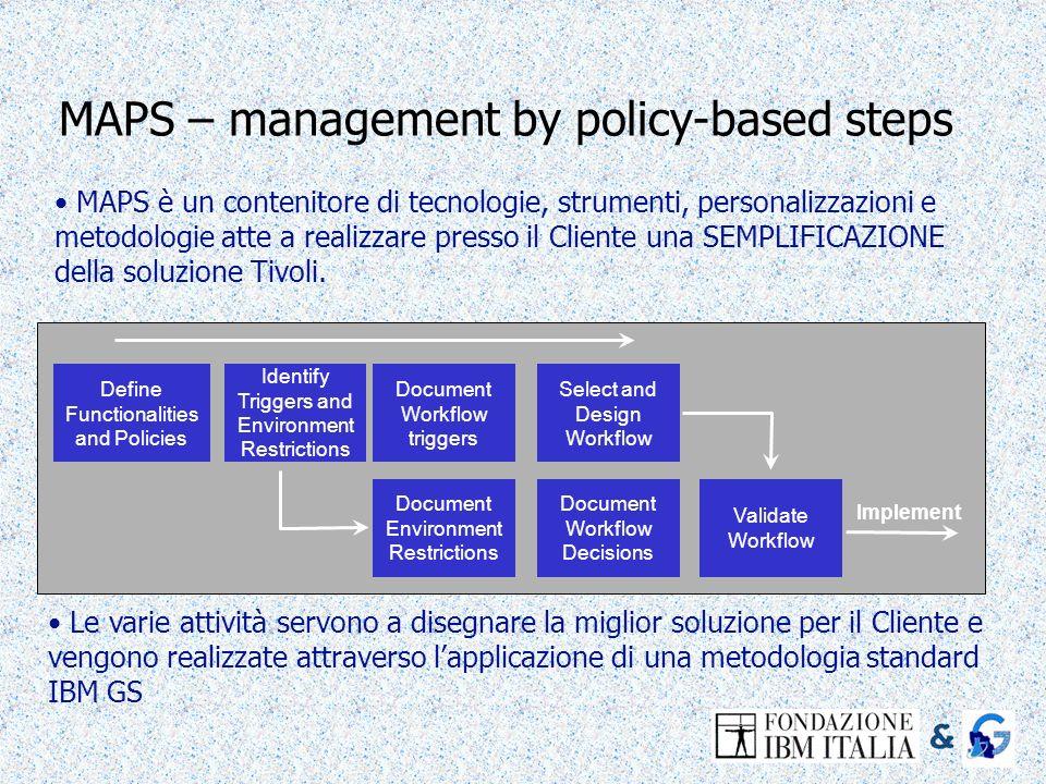 MAPS – management by policy-based steps Le varie attività servono a disegnare la miglior soluzione per il Cliente e vengono realizzate attraverso lapp