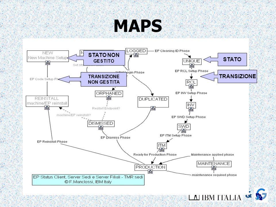 STATO TRANSIZIONE MAPS STATO NON GESTITO TRANSIZIONE NON GESTITA