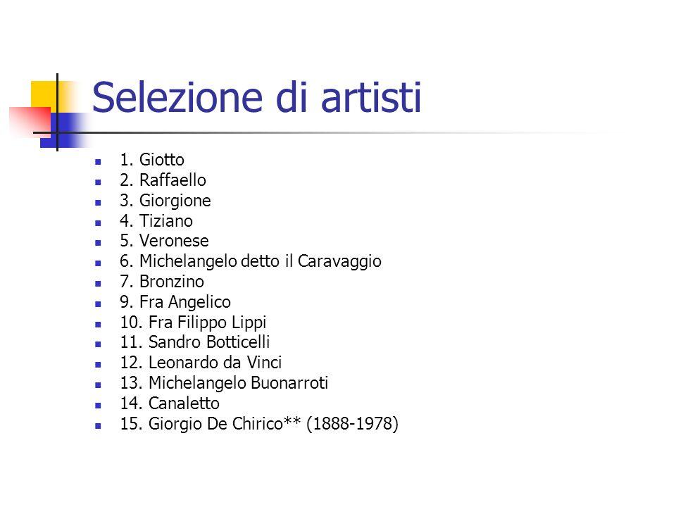 Selezione di artisti 1. Giotto 2. Raffaello 3. Giorgione 4.