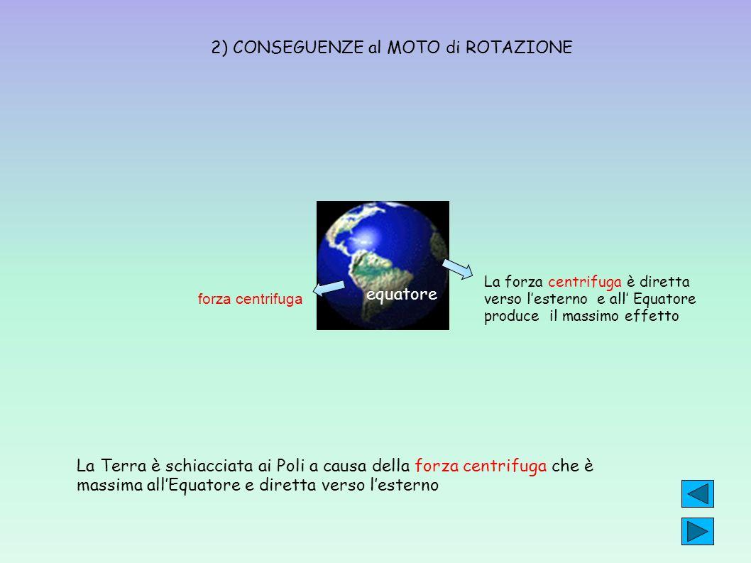 2) CONSEGUENZE al MOTO di ROTAZIONE La Terra è schiacciata ai Poli a causa della forza centrifuga che è massima allEquatore e diretta verso lesterno e