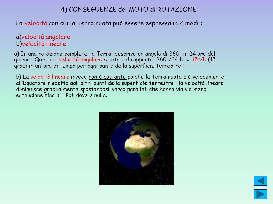 4) CONSEGUENZE del MOTO di ROTAZIONE La velocità con cui la Terra ruota può essere espressa in 2 modi : a)velocità angolare b)velocità lineare a) In u