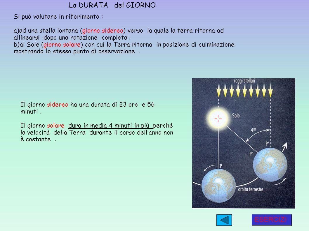 La DURATA del GIORNO Si può valutare in riferimento : a)ad una stella lontana (giorno sidereo) verso la quale la terra ritorna ad allinearsi dopo una