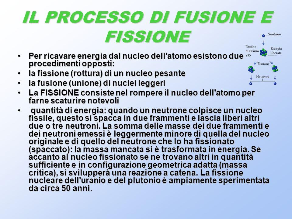 IL PROCESSO DI FUSIONE E FISSIONE Per ricavare energia dal nucleo dell atomo esistono due procedimenti opposti:Per ricavare energia dal nucleo dell atomo esistono due procedimenti opposti: la fissione (rottura) di un nucleo pesantela fissione (rottura) di un nucleo pesante la fusione (unione) di nuclei leggerila fusione (unione) di nuclei leggeri La FISSIONE consiste nel rompere il nucleo dell atomo per farne scaturire notevoliLa FISSIONE consiste nel rompere il nucleo dell atomo per farne scaturire notevoli quantità di energia: quando un neutrone colpisce un nucleo fissile, questo si spacca in due frammenti e lascia liberi altri due o tre neutroni.