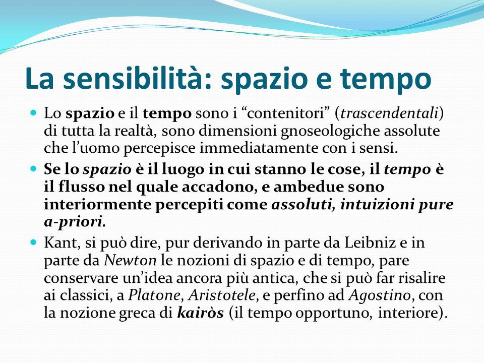 La sensibilità: spazio e tempo Lo spazio e il tempo sono i contenitori (trascendentali) di tutta la realtà, sono dimensioni gnoseologiche assolute che