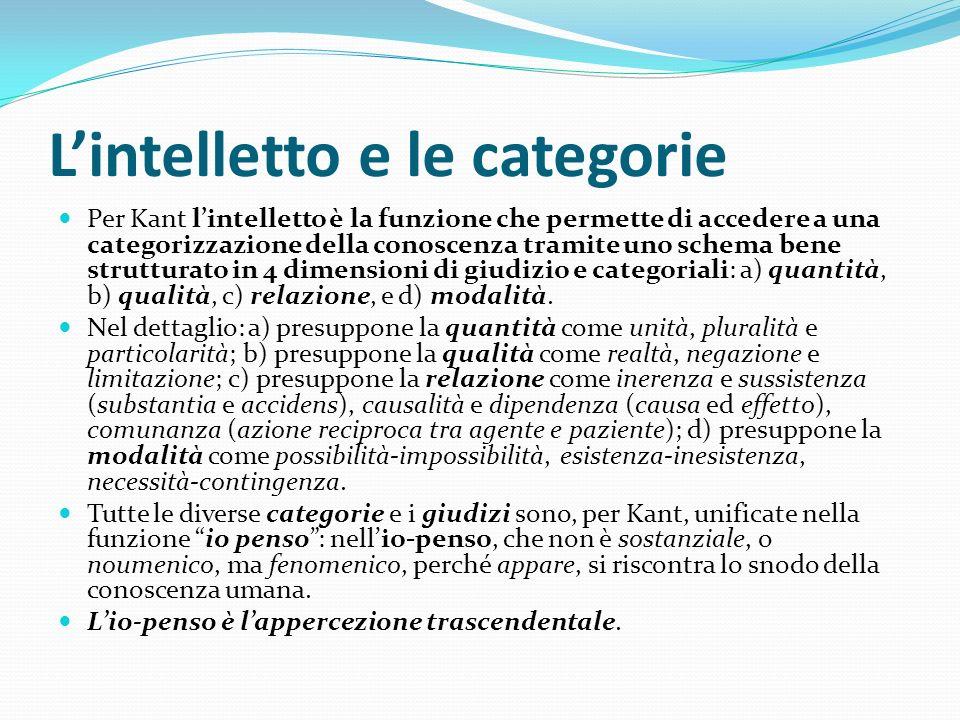 Lintelletto e le categorie Per Kant lintelletto è la funzione che permette di accedere a una categorizzazione della conoscenza tramite uno schema bene