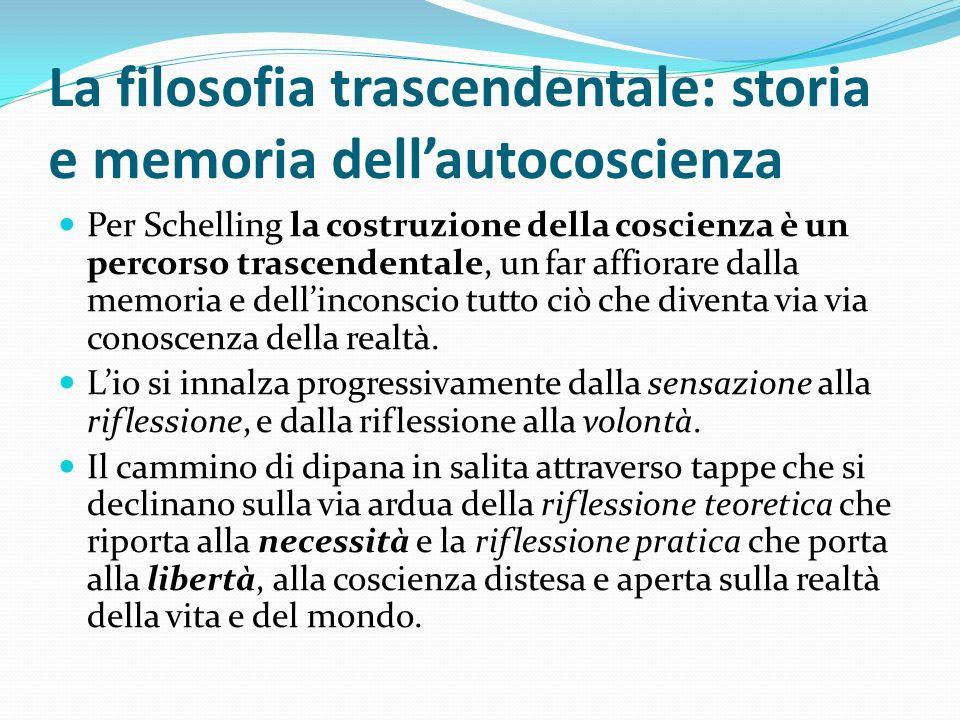 La filosofia trascendentale: storia e memoria dellautocoscienza Per Schelling la costruzione della coscienza è un percorso trascendentale, un far affi