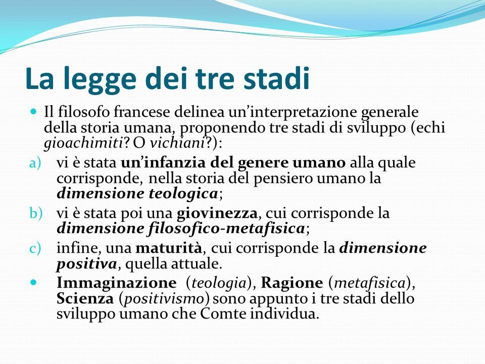 La legge dei tre stadi Il filosofo francese delinea uninterpretazione generale della storia umana, proponendo tre stadi di sviluppo (echi gioachimiti?