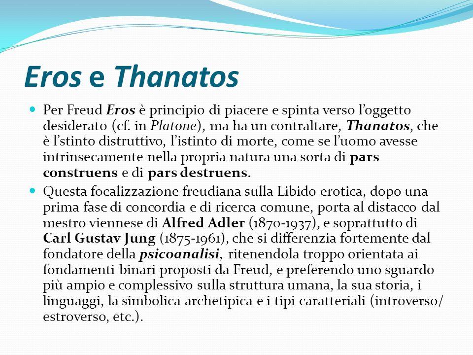 Eros e Thanatos Per Freud Eros è principio di piacere e spinta verso loggetto desiderato (cf. in Platone), ma ha un contraltare, Thanatos, che è lstin