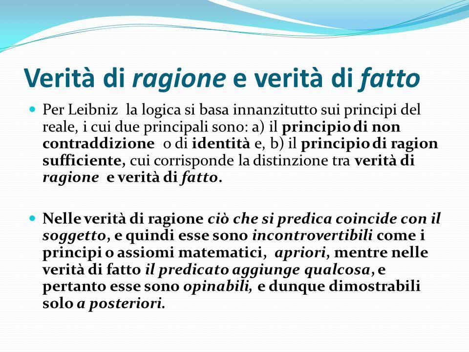 Verità di ragione e verità di fatto Per Leibniz la logica si basa innanzitutto sui principi del reale, i cui due principali sono: a) il principio di n