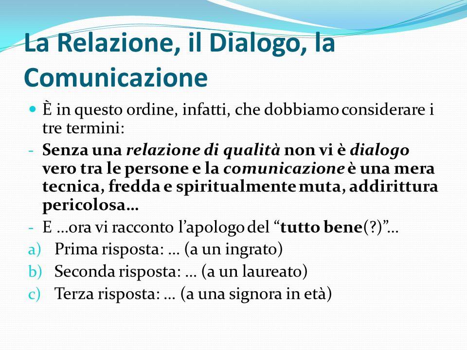 La Relazione, il Dialogo, la Comunicazione È in questo ordine, infatti, che dobbiamo considerare i tre termini: - Senza una relazione di qualità non v