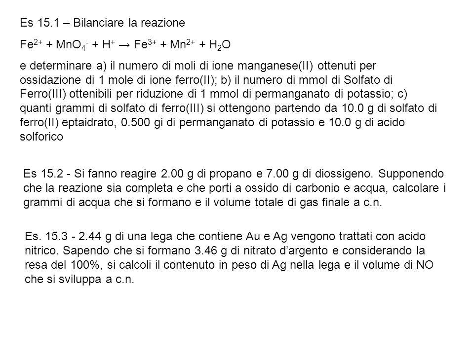 Es 15.1 – Bilanciare la reazione Fe 2+ + MnO 4 - + H + Fe 3+ + Mn 2+ + H 2 O e determinare a) il numero di moli di ione manganese(II) ottenuti per oss