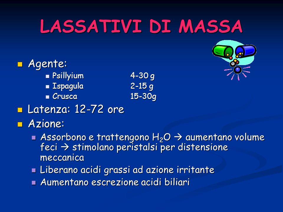 LASSATIVI DI MASSA Effetti collaterali: Effetti collaterali: Borborigmi, flatulenza Borborigmi, flatulenza Nausea, vomito, diarrea Nausea, vomito, diarrea Distensione addominlae Distensione addominlae Reazione allergica (psyllium: eosinofilia e broncospasmo) Reazione allergica (psyllium: eosinofilia e broncospasmo) Interferenza con lassorbimento di zuccheri, elettroliti, sali biliari, lipidi Interferenza con lassorbimento di zuccheri, elettroliti, sali biliari, lipidi Gravidanza: farmaci sicuri Gravidanza: farmaci sicuri Controindicazioni: Controindicazioni: aderenze e/o stenosi aderenze e/o stenosi