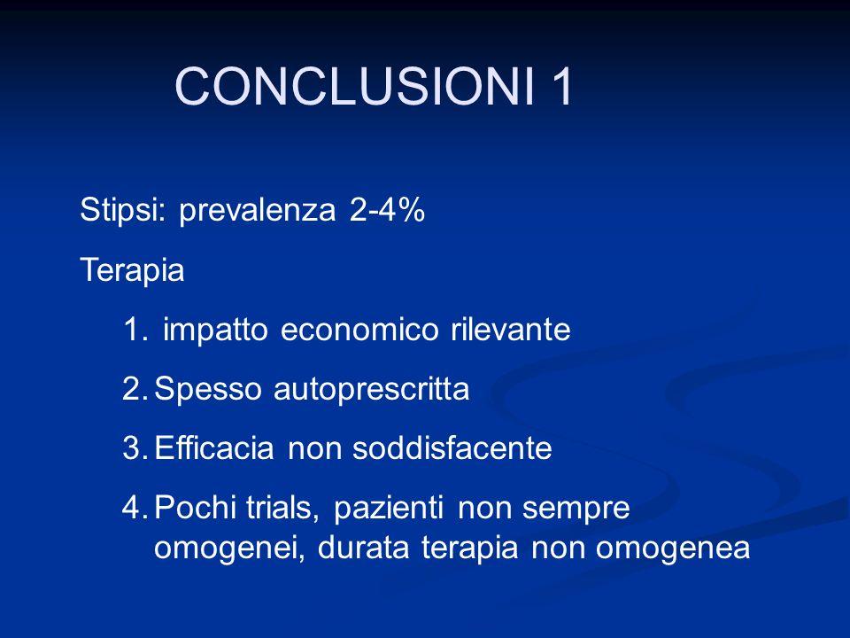 CONCLUSIONI 2 Buona evidenza a supporto delluso (grado A): PEG Tegaserod Modesta evidenza a supporto delluso (grado B): Psyllio Lattulosio