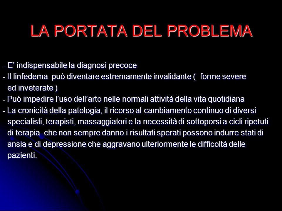 PREVENZIONE E PRECOCITA - Prevenzione dellinsorgenza del linfedema - Prevenzione dellaggravamento delle disabilità - Prevenzione della perdita di mobilità - Prevenzione della perdita di forza - Prevenzione della riduzione della destrezza - Prevenzione delle complicanze