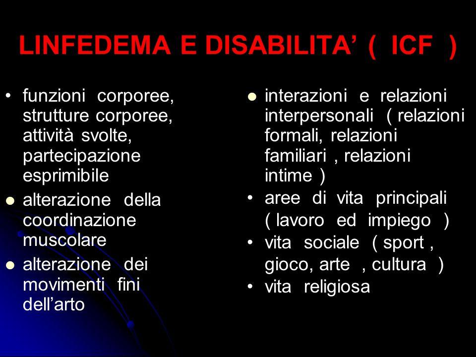 LINFEDEMA E DISABILITA ( ICF ) funzioni corporee, strutture corporee, attività svolte, partecipazione esprimibile alterazione della coordinazione musc