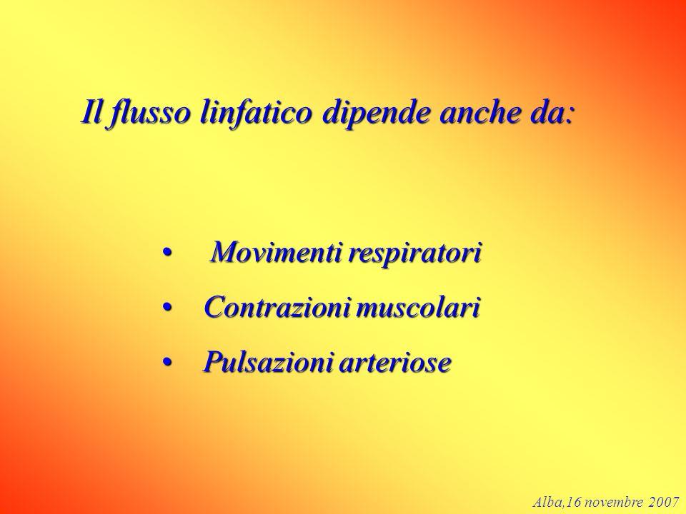 Movimenti respiratori Movimenti respiratori Contrazioni muscolari Contrazioni muscolari Pulsazioni arteriose Pulsazioni arteriose Il flusso linfatico
