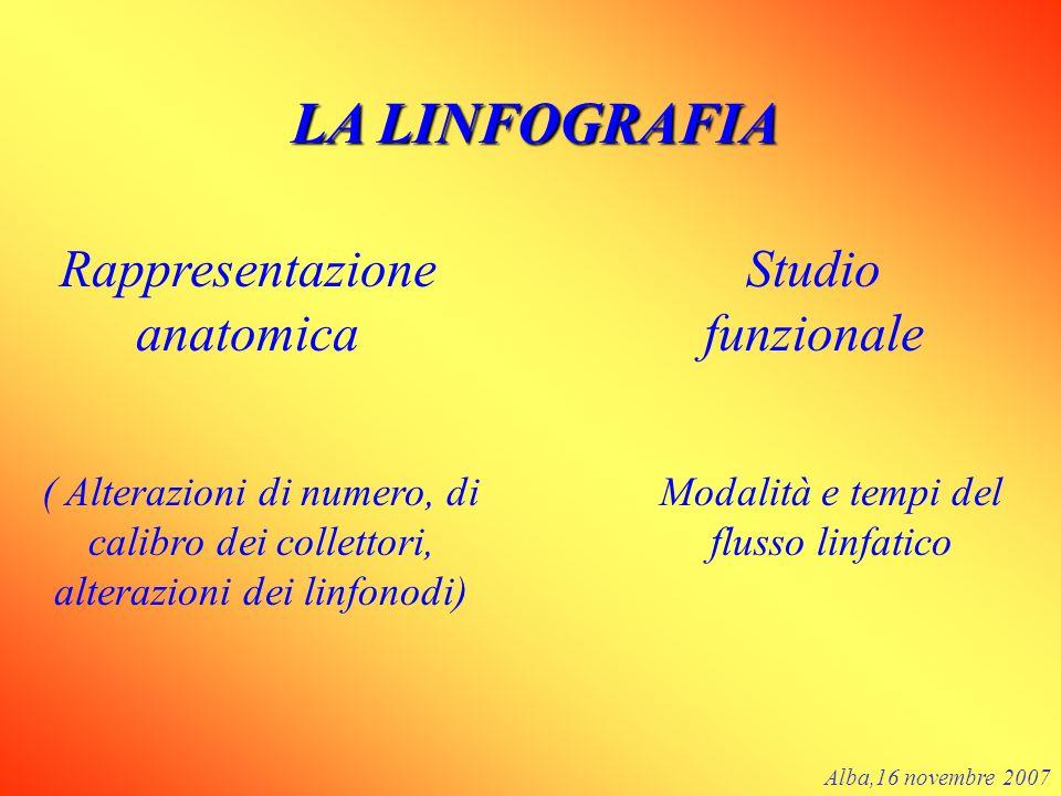 LA LINFOGRAFIA Rappresentazione anatomica Studio funzionale ( Alterazioni di numero, di calibro dei collettori, alterazioni dei linfonodi) Modalità e