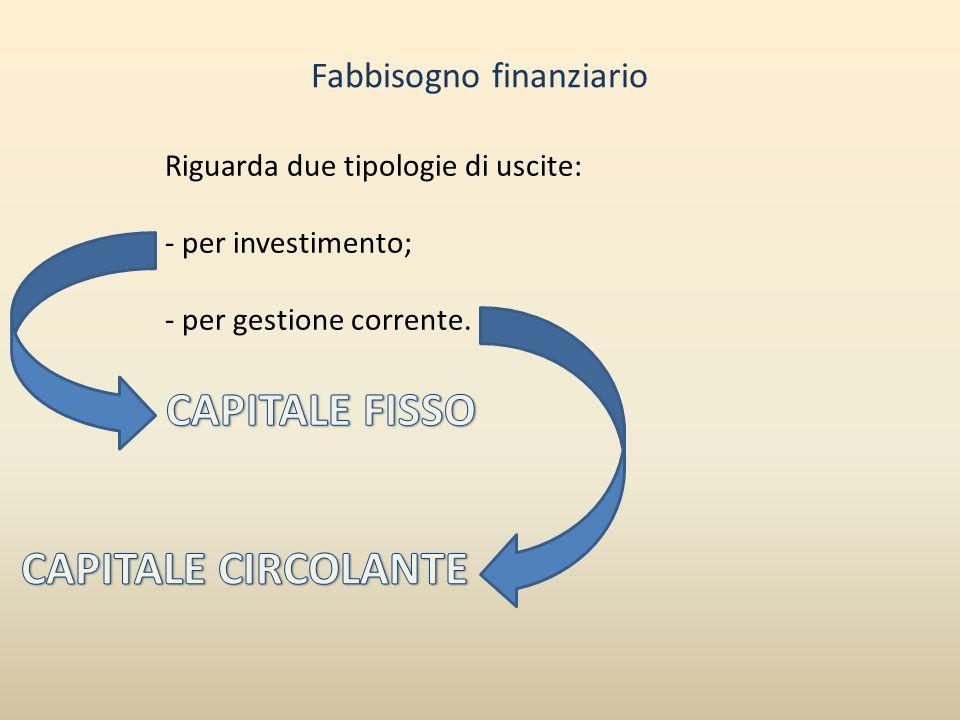 Fabbisogno finanziario Riguarda due tipologie di uscite: - per investimento; - per gestione corrente.