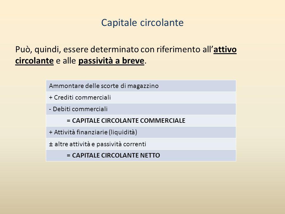 Capitale circolante Può, quindi, essere determinato con riferimento allattivo circolante e alle passività a breve. Ammontare delle scorte di magazzino