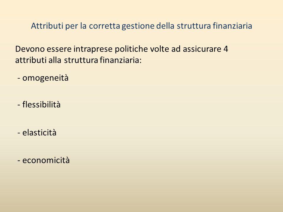 Attributi per la corretta gestione della struttura finanziaria Devono essere intraprese politiche volte ad assicurare 4 attributi alla struttura finan