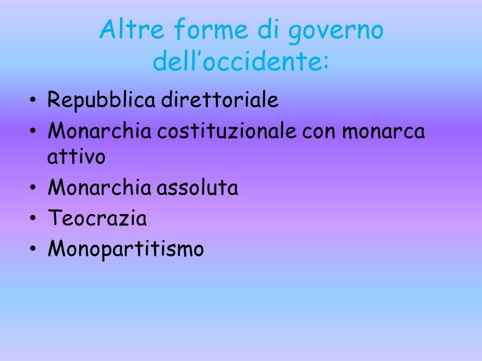 Altre forme di governo delloccidente: Repubblica direttoriale Monarchia costituzionale con monarca attivo Monarchia assoluta Teocrazia Monopartitismo