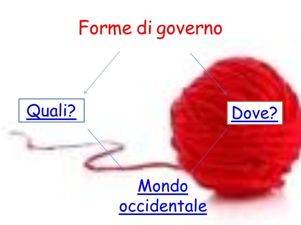Forme di governo Quali? Dove? Mondo occidentale