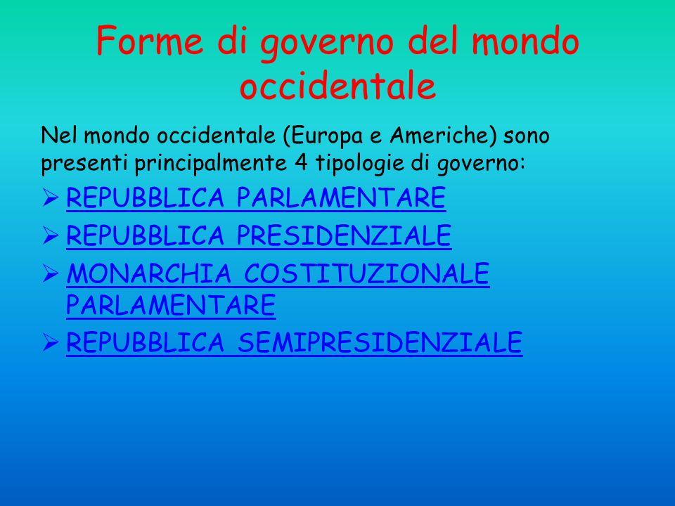Forme di governo del mondo occidentale Nel mondo occidentale (Europa e Americhe) sono presenti principalmente 4 tipologie di governo: REPUBBLICA PARLA