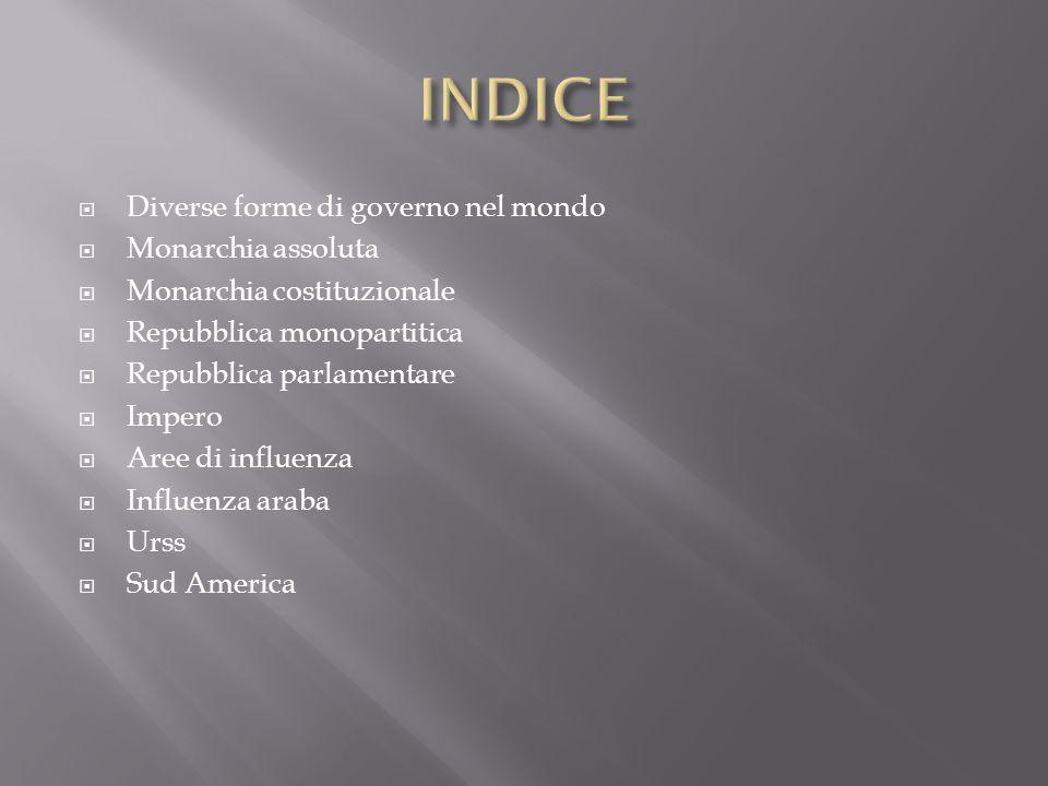 Diverse forme di governo nel mondo Monarchia assoluta Monarchia costituzionale Repubblica monopartitica Repubblica parlamentare Impero Aree di influen