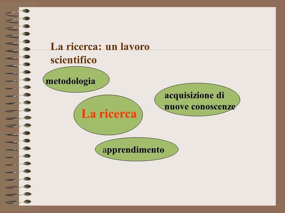 La ricerca: un lavoro scientifico La ricerca acquisizione di nuove conoscenze apprendimento metodologia