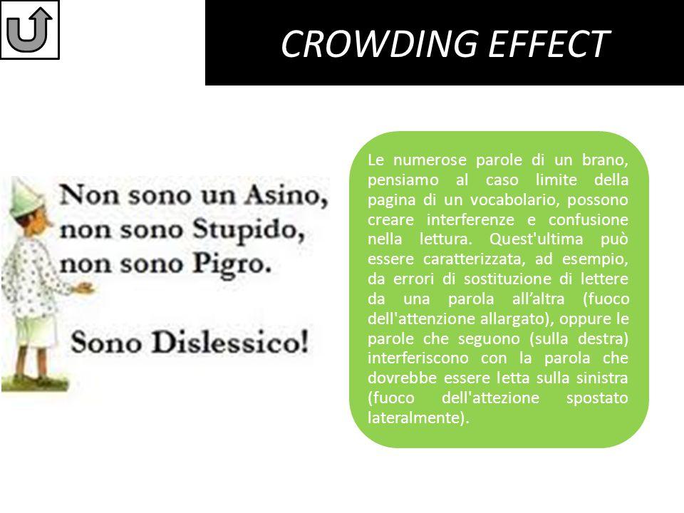 CROWDING EFFECT Le numerose parole di un brano, pensiamo al caso limite della pagina di un vocabolario, possono creare interferenze e confusione nella