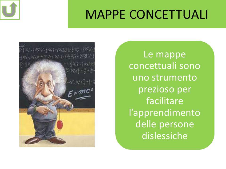 MAPPE CONCETTUALI Le mappe concettuali sono uno strumento prezioso per facilitare lapprendimento delle persone dislessiche