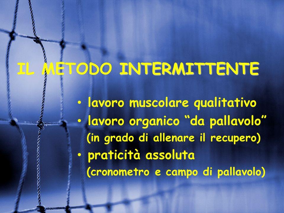 IL METODO I II INTERMITTENTE lavoro muscolare qualitativo lavoro organico da pallavolo (in grado di allenare il recupero) praticità assoluta (cronometro e campo di pallavolo)