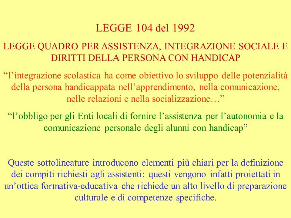 LEGGE 104 del 1992 LEGGE QUADRO PER ASSISTENZA, INTEGRAZIONE SOCIALE E DIRITTI DELLA PERSONA CON HANDICAP lintegrazione scolastica ha come obiettivo l