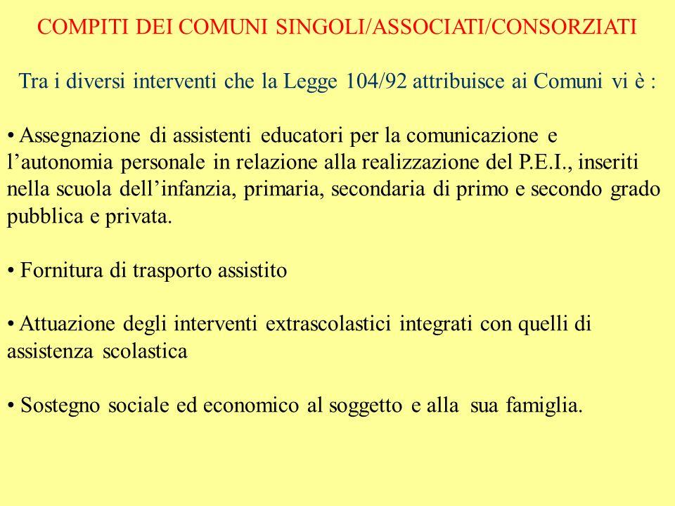COMPITI DEI COMUNI SINGOLI/ASSOCIATI/CONSORZIATI Tra i diversi interventi che la Legge 104/92 attribuisce ai Comuni vi è : Assegnazione di assistenti