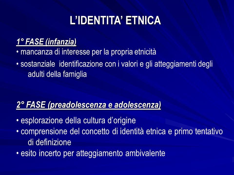 LIDENTITA ETNICA 1° FASE (infanzia) mancanza di interesse per la propria etnicità sostanziale identificazione con i valori e gli atteggiamenti degli a