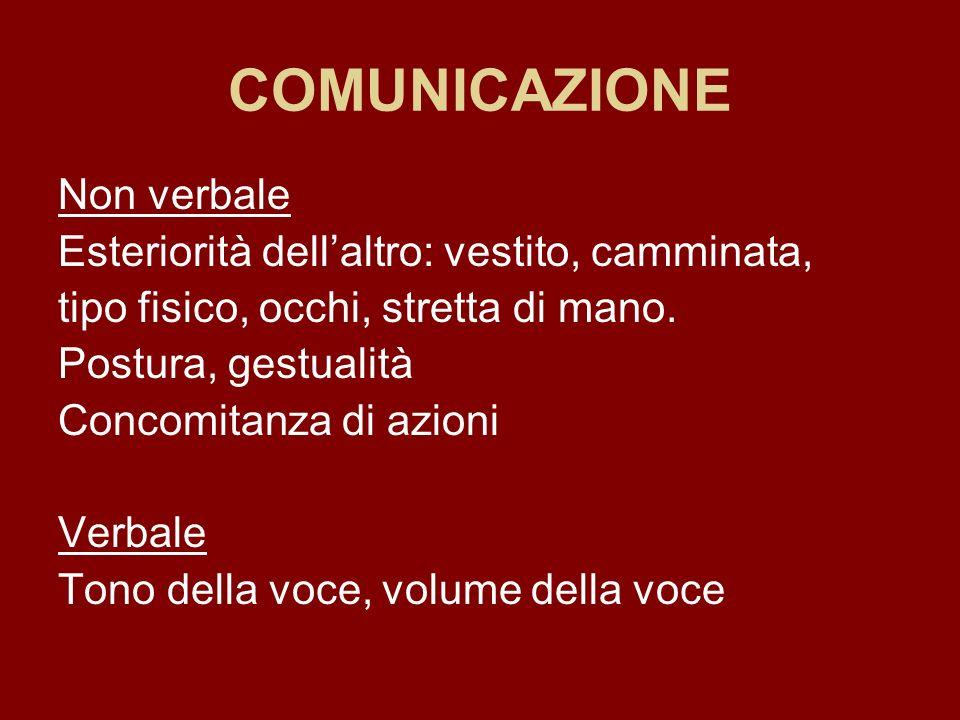 COMUNICAZIONE Non verbale Esteriorità dellaltro: vestito, camminata, tipo fisico, occhi, stretta di mano.
