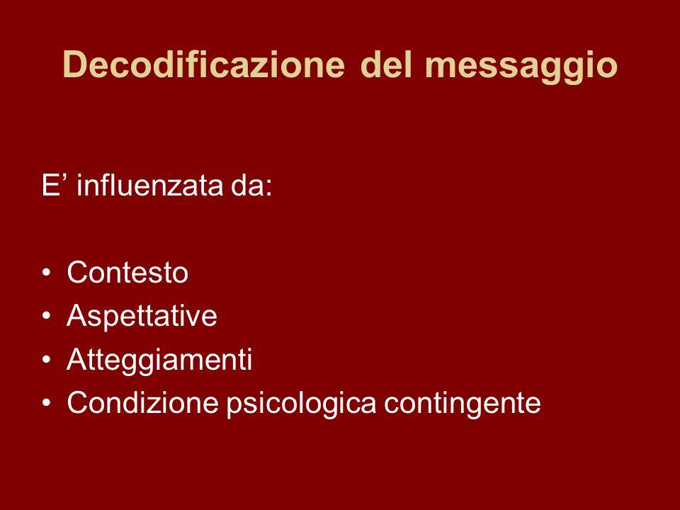 Decodificazione del messaggio E influenzata da: Contesto Aspettative Atteggiamenti Condizione psicologica contingente