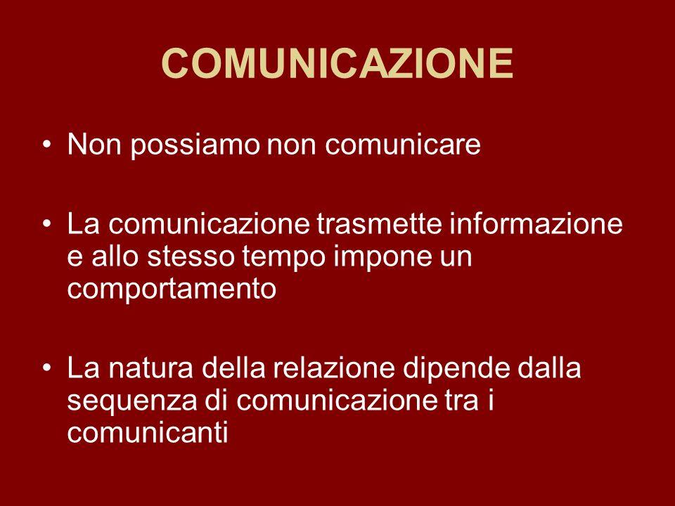 COMUNICAZIONE Non possiamo non comunicare La comunicazione trasmette informazione e allo stesso tempo impone un comportamento La natura della relazione dipende dalla sequenza di comunicazione tra i comunicanti