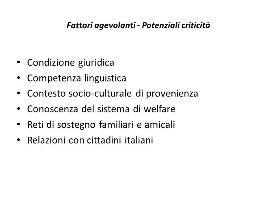 Fattori agevolanti - Potenziali criticità Condizione giuridica Competenza linguistica Contesto socio-culturale di provenienza Conoscenza del sistema di welfare Reti di sostegno familiari e amicali Relazioni con cittadini italiani