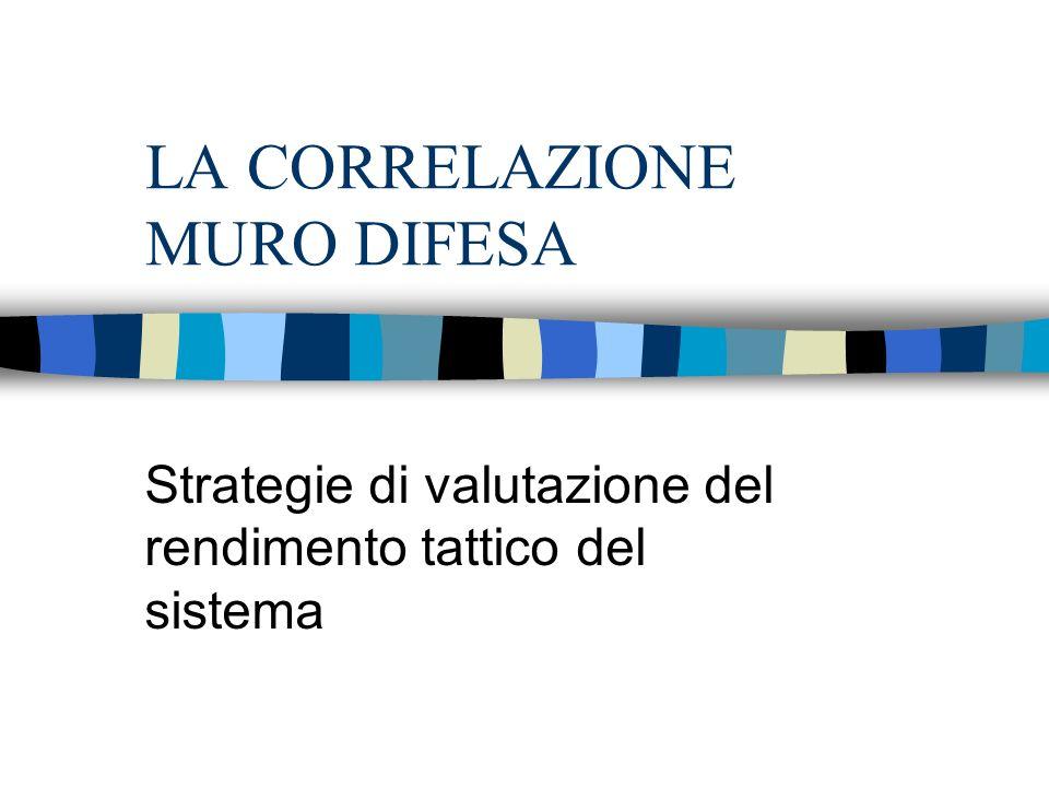 LA CORRELAZIONE MURO DIFESA Strategie di valutazione del rendimento tattico del sistema
